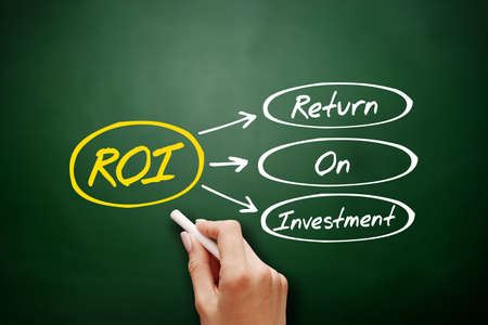 Return On Investment (ROI) acronym, business concept on blackboard