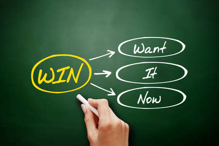 WIN - Want It Now acronym on blackboard, concept background