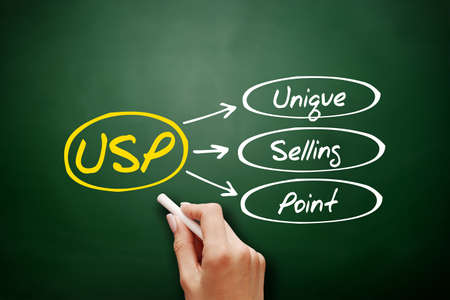 USP - Unique Selling Proposition acronym, business concept background on blackboard