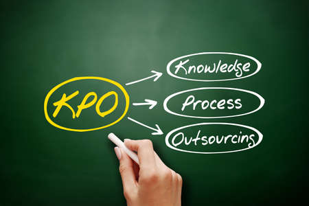 KPO - Knowledge Process Outsourcing acronym on blackboard, business concept background