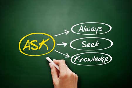 ASK - Always Seek Knowledge acronym on blackboard, concept background 스톡 콘텐츠