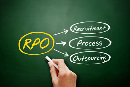 RPO - Recruitment Process Outsourcing acronym, business concept background on blackboard