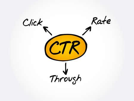 CTR - Click Through Rate acronym concept, business concept background Ilustração