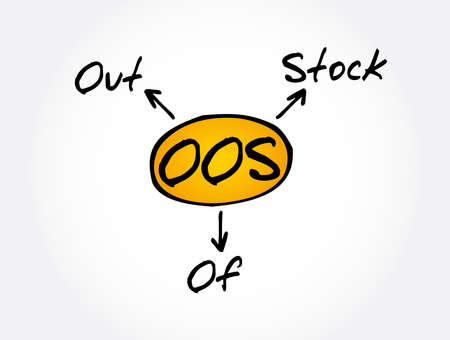 OOS - Out Of Stock acronym, business concept background