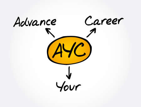 AYC - Advance Your Career acronym, business concept background