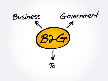 B2G - Business To Government acronym, business concept background