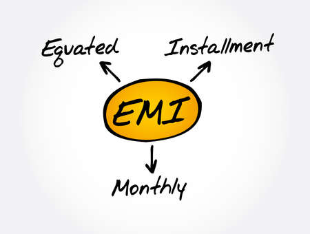 EMI - Equated Monthly Installment acronym, business concept background