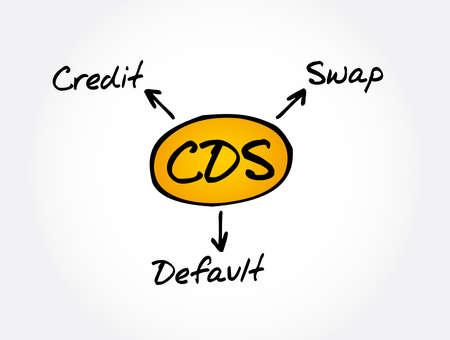 CDS - Credit Default Swap acronym, business concept background