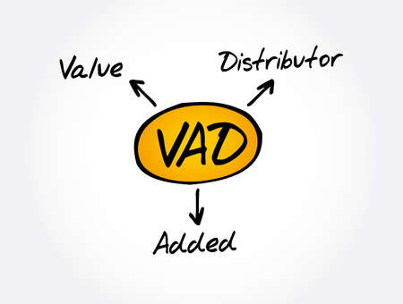 VAD - Value Added Distributor acronym, business concept background 向量圖像
