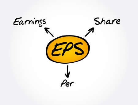 EPS - Earnings Per Share acronym, business concept background