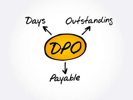 DPO - Days Payable Outstanding acronym, business concept background