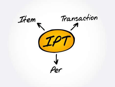IPT - Item Per Transaction acronym, business concept background