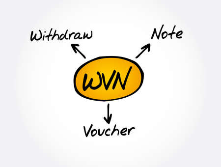 WVN - Withdraw Voucher Note acronym, business concept background