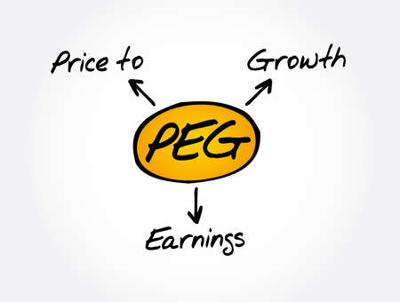 PEG - Price to Earnings Growth ratio acronym, business concept background 向量圖像