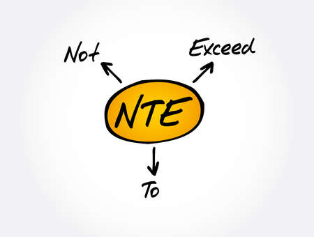 NTE - Not To Exceed acronym, business concept background 免版税图像 - 157875022