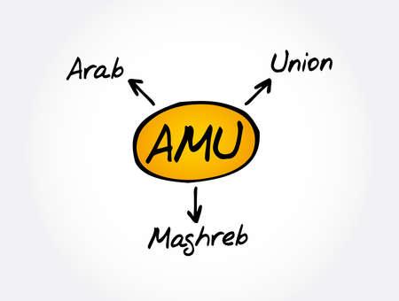 AMU - Arab Maghreb Union acronym, business concept background
