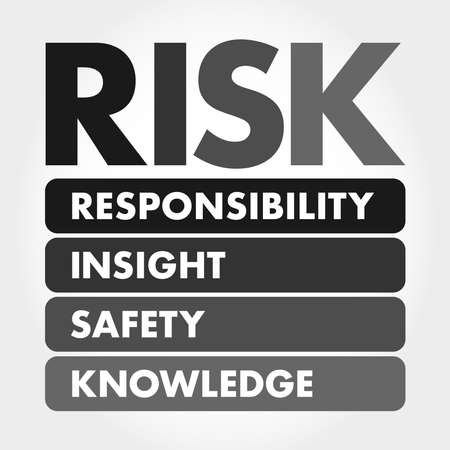 RISK - Responsibility Insight Safety Knowledge acronym, business concept background