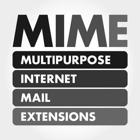 MIME - Multipurpose Internet Mail Extensions acronym, technology concept background Stock fotó - 157945423
