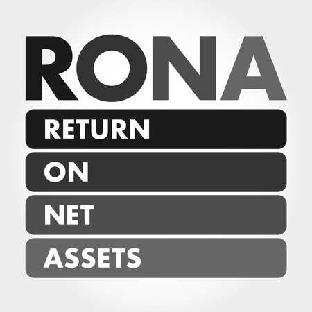 RONA - Return On Net Assets acronym, business concept background Vektorové ilustrace