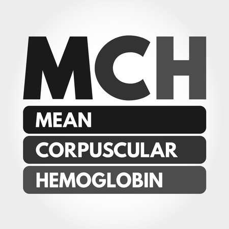 MCH - Mean Corpuscular Hemoglobin acronym, medical concept background