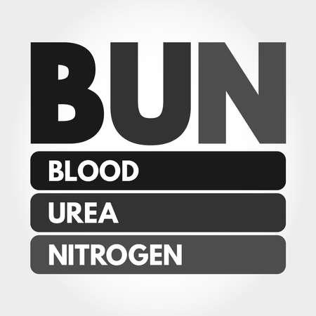 BUN - Blood Urea Nitrogen acronym, medical concept background 免版税图像 - 157927566