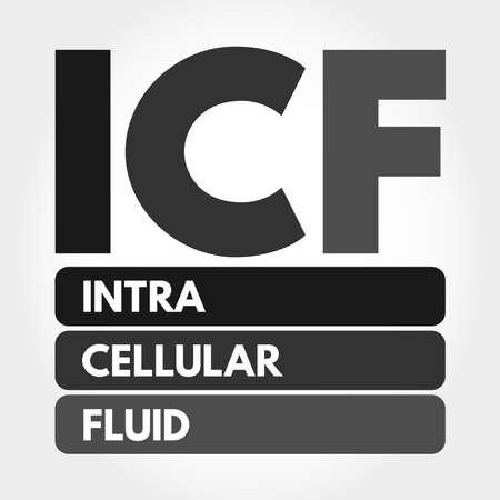 ICF - intracellular fluid acronym, medical concept background