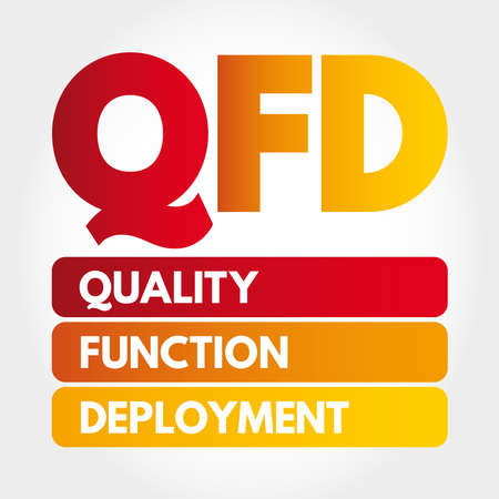 QFD - Quality Function Deployment acronym, business concept background