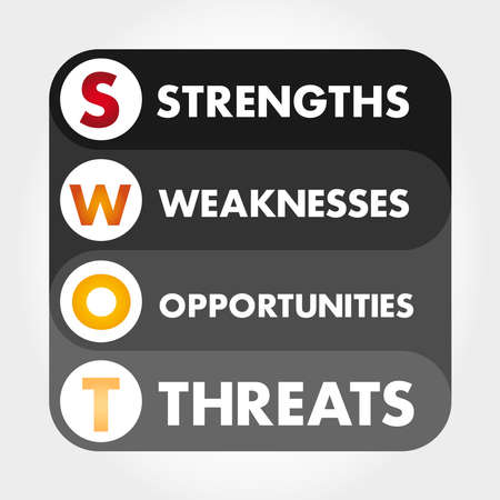 SWOT Analysis business concept, strengths, weaknesses, threats and opportunities of company, strategy management, business plan Vecteurs