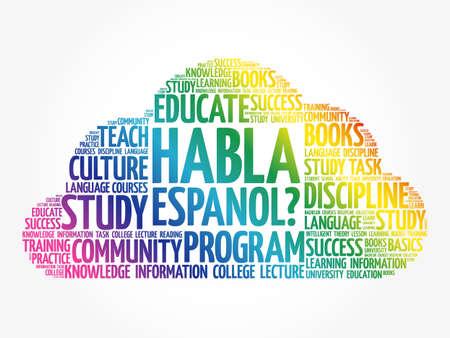 Habla Espanol? (Speak Spanish?) Word cloud, education business concept