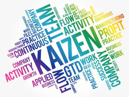 Kaizen word cloud collage, business concept background Illusztráció