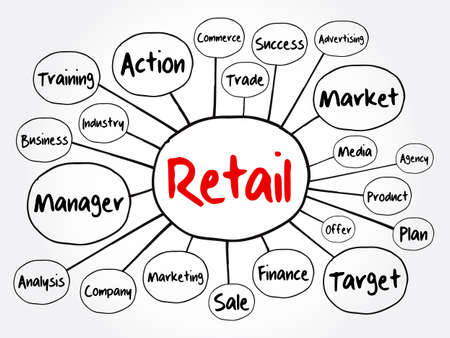 Retail mind map flowchart, business concept for presentations and reports 일러스트