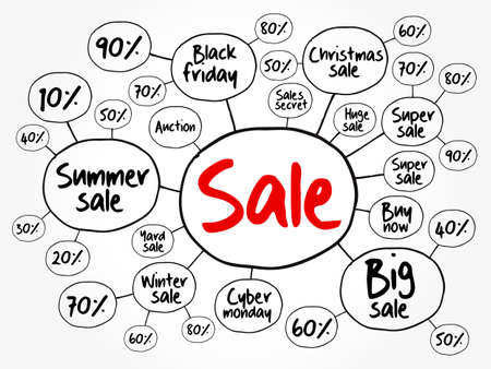 Sale tags mind map flowchart, business concept for presentations and reports