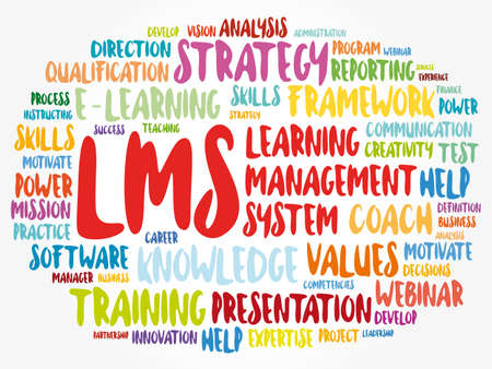 LMS - Learning Management System word cloud, business concept background