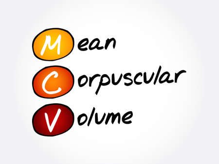 MCV - Mean Corpuscular Volume acronym, concept background