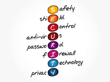 SECURITY - Safety, Shield, Control, Anti-virus, Password, Firewall, Technology, Privacy acronym, business concept background Stock Illustratie