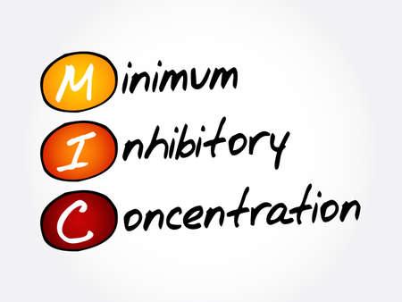 MIC - Minimum Inhibitory Concentration acronym, concept background Ilustração