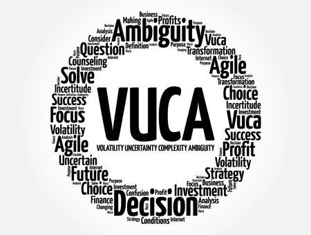 VUCA - Volatility, Uncertainty, Complexity, Ambiguity acronym word cloud, business concept background Vecteurs