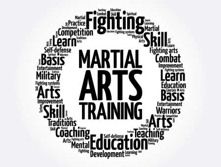 Martial Arts Training word cloud collage, concept background