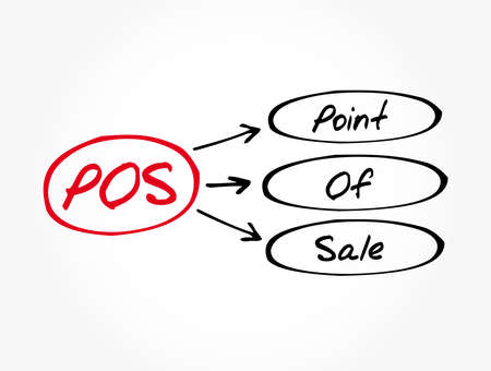 POS - Point of Sale acronym, business concept background