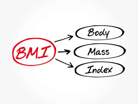 BMI - Body Mass Index acronym, health concept background