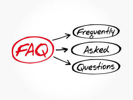 FAQ - Frequently Asked Questions acronym, business concept background Illusztráció