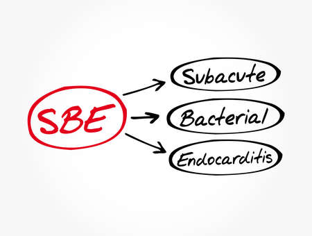 SBE - Subacute Bacterial Endocarditis acronym, medical concept background