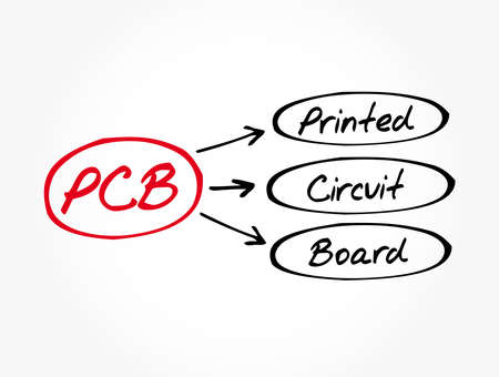 PCB - Printed Circuit Board acronym, technology concept background