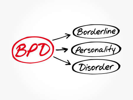 BPD - Borderline Personality Disorder acronym, medical concept background
