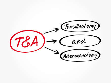 T&A - Tonsillectomy and Adenoidectomy acronym, medical concept background