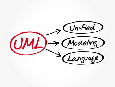 UML - Unified Modeling Language acronym, technology concept background