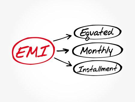 EMI - Equated Monthly Installment acronym, business concept background Vektorové ilustrace