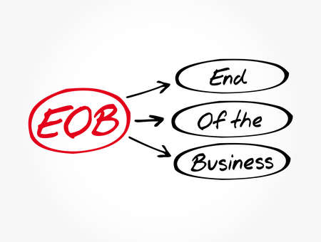 EOB - End Of the Business acronym, business concept background Иллюстрация