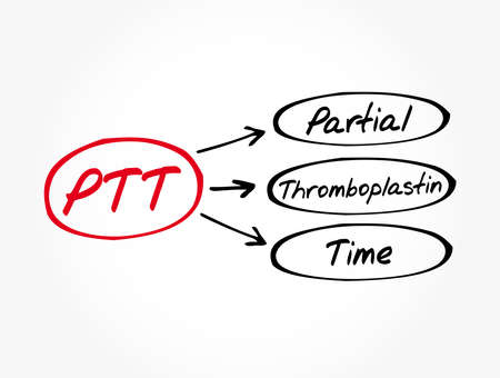 PTT - Partial Thromboplastin Time acronym, medical concept background