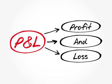 P&L - Profit and Loss acronym, business concept background